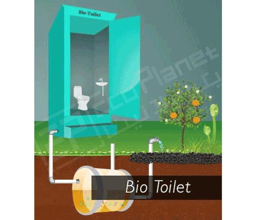 Portable Bio-Toilets
